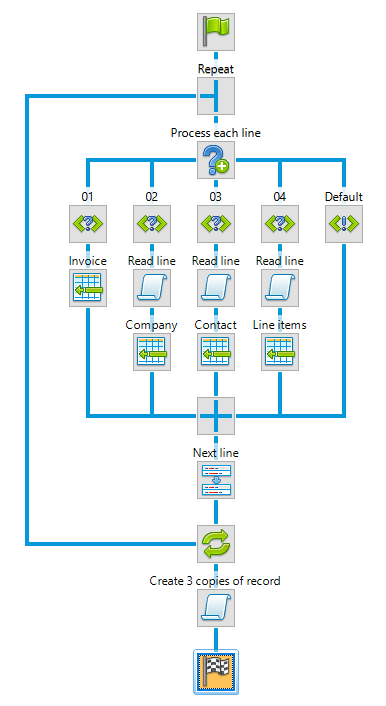 With previous versions of OL Connect, processing this data file would require something similar to this.