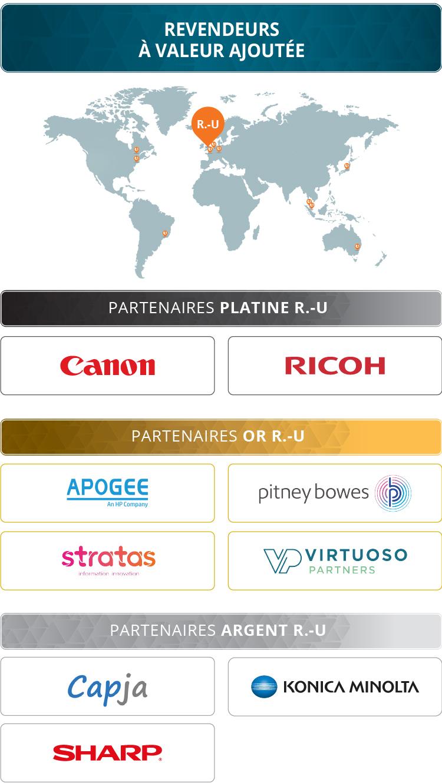 Image Partenaires RVA